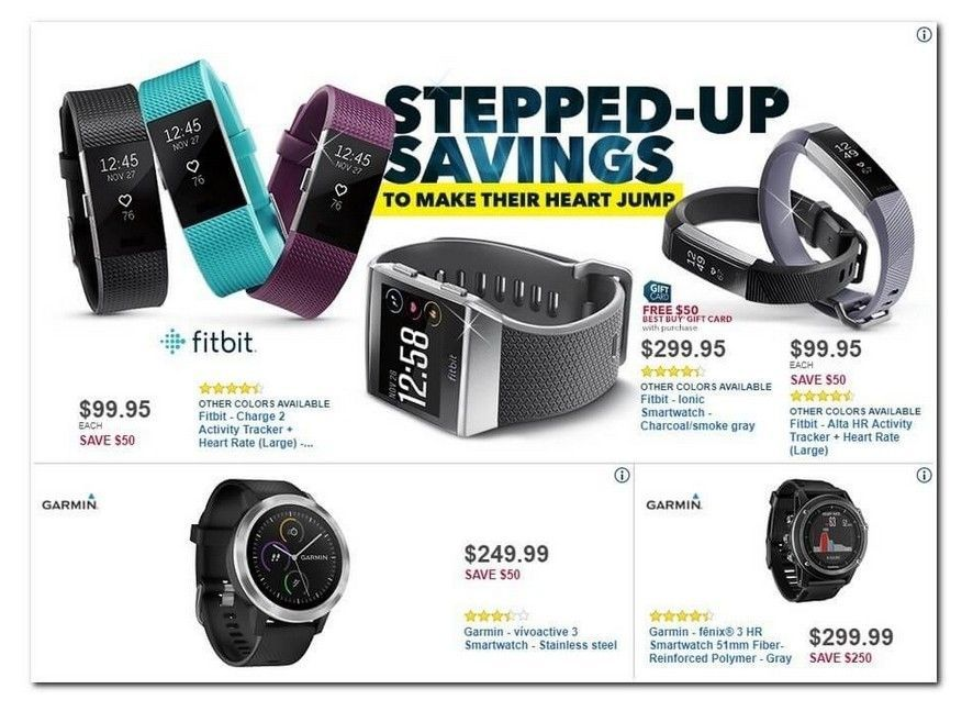 Are There Any Black Friday Deals For Fitbit Ionic Fitbit Community