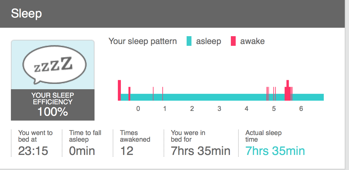 Solved Flex In Sleep Mode Fitbit Community