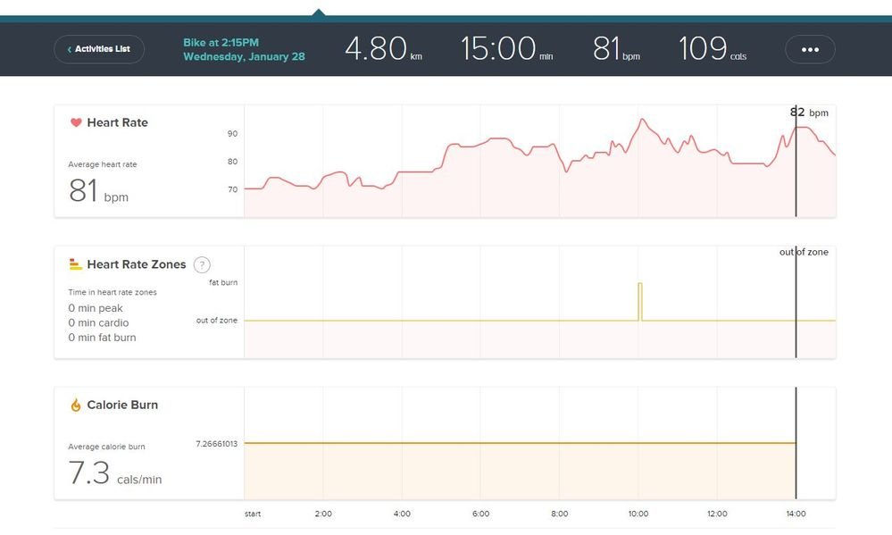 how to put fitbit charge hr into exercise mode