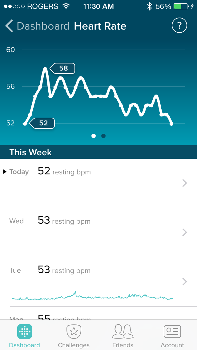 Heart Rate tracking not working after iOS update t ...