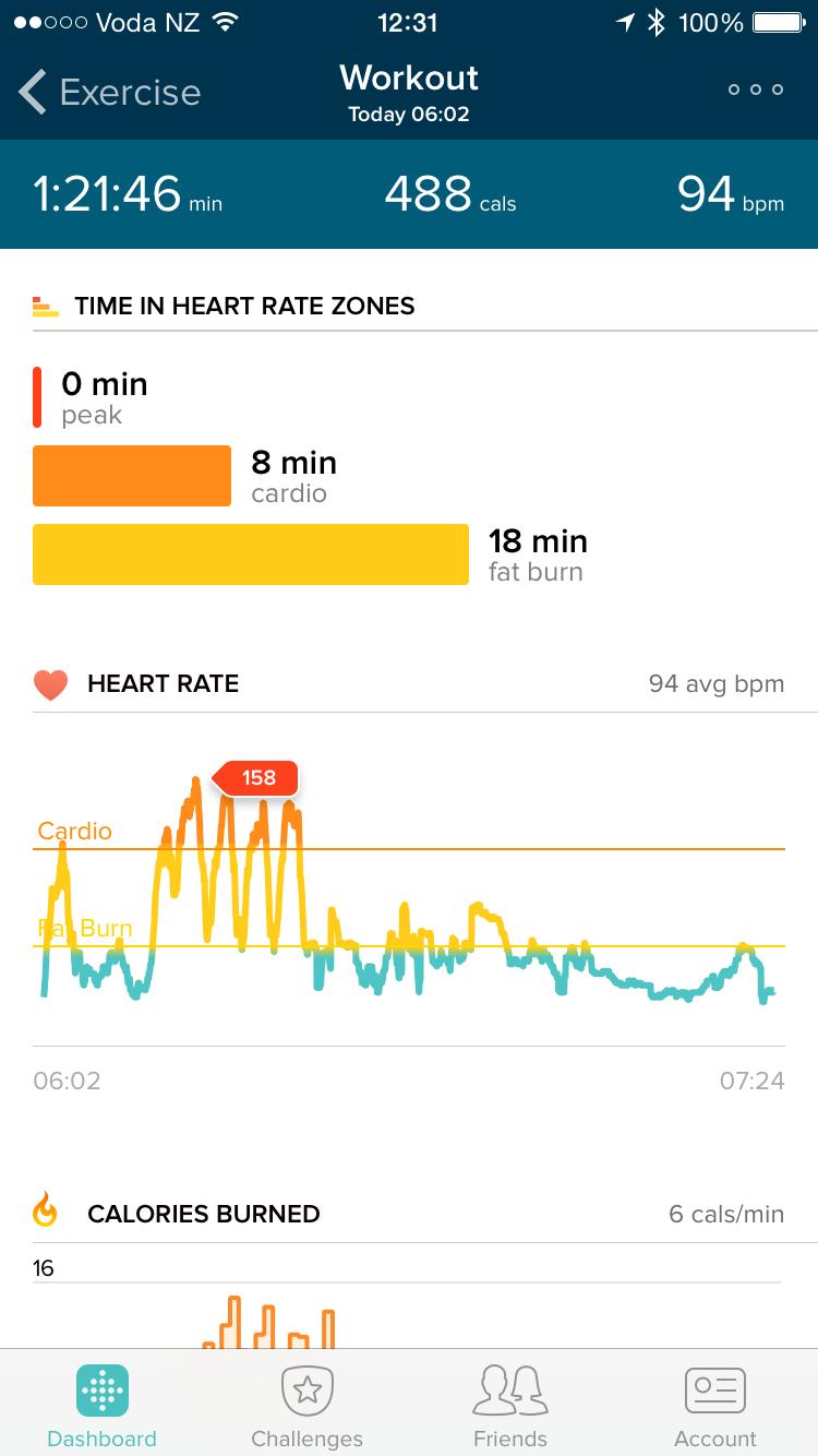 FitBit iOS app - categorize workout - Fitbit Community