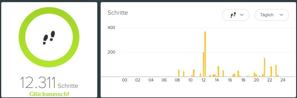 Gelöst: Tagesübersicht Schritte (Diagramm) - Fitbit Community