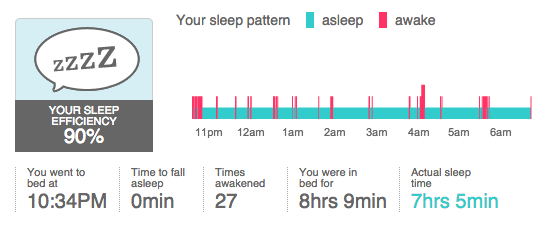 how to put fitbit to sleep