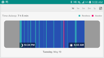 restless how bad is it fitbit community