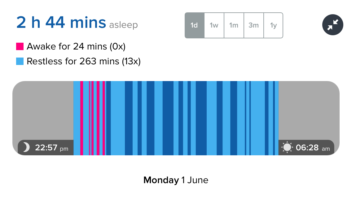 Please show me your sleep pattern (both good and p    - Page 3
