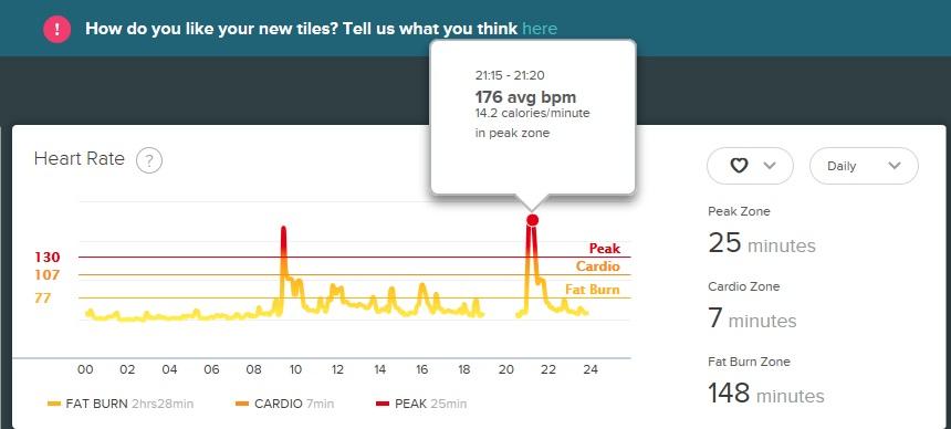 Sleep Apnea Heart Rate Chart - Five things apple watch s