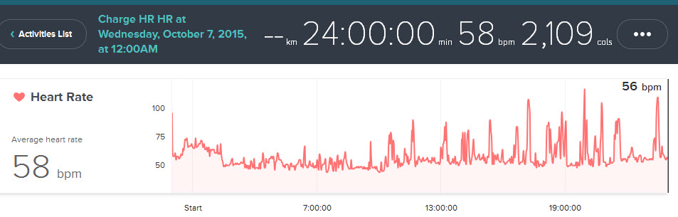 24 hour charge.jpg