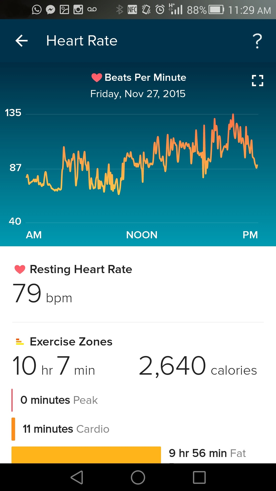 Solved heart rate graph not working fitbit community android heart rate dailyg geenschuldenfo Images