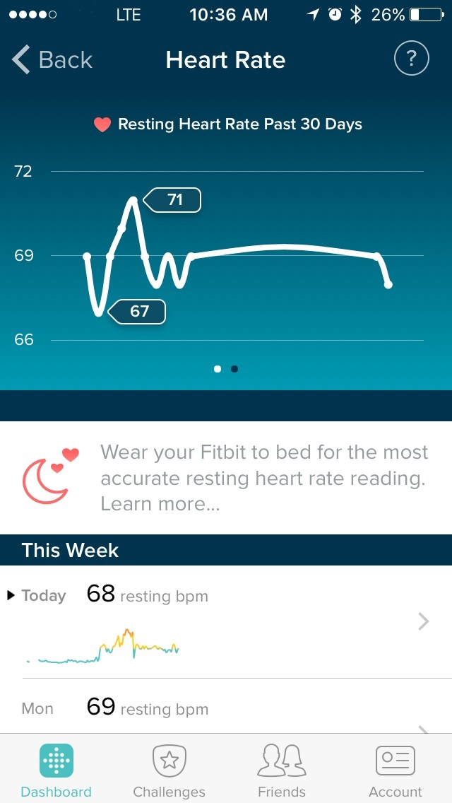 Detailed Heart Rate Graph Fitbit Community