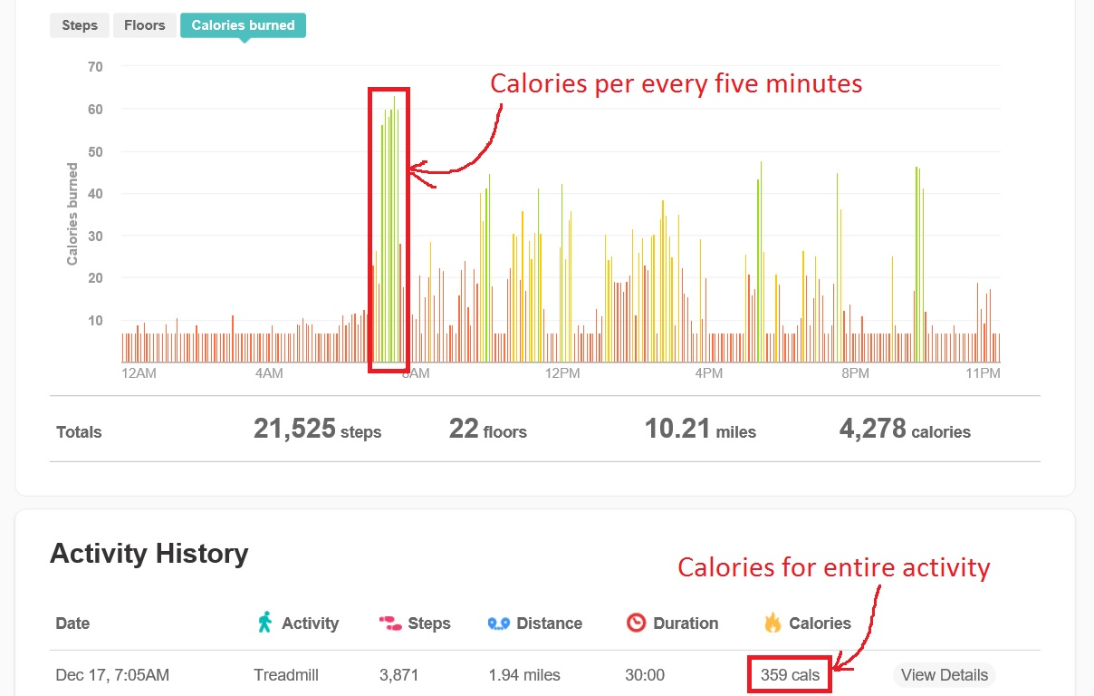 Solved How Do I Know How Many Calories I Burned During An