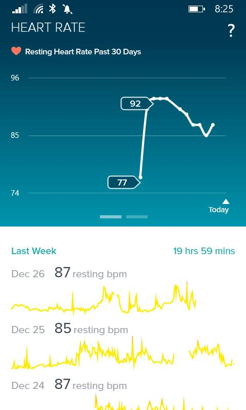 solved  heart rate graph not working