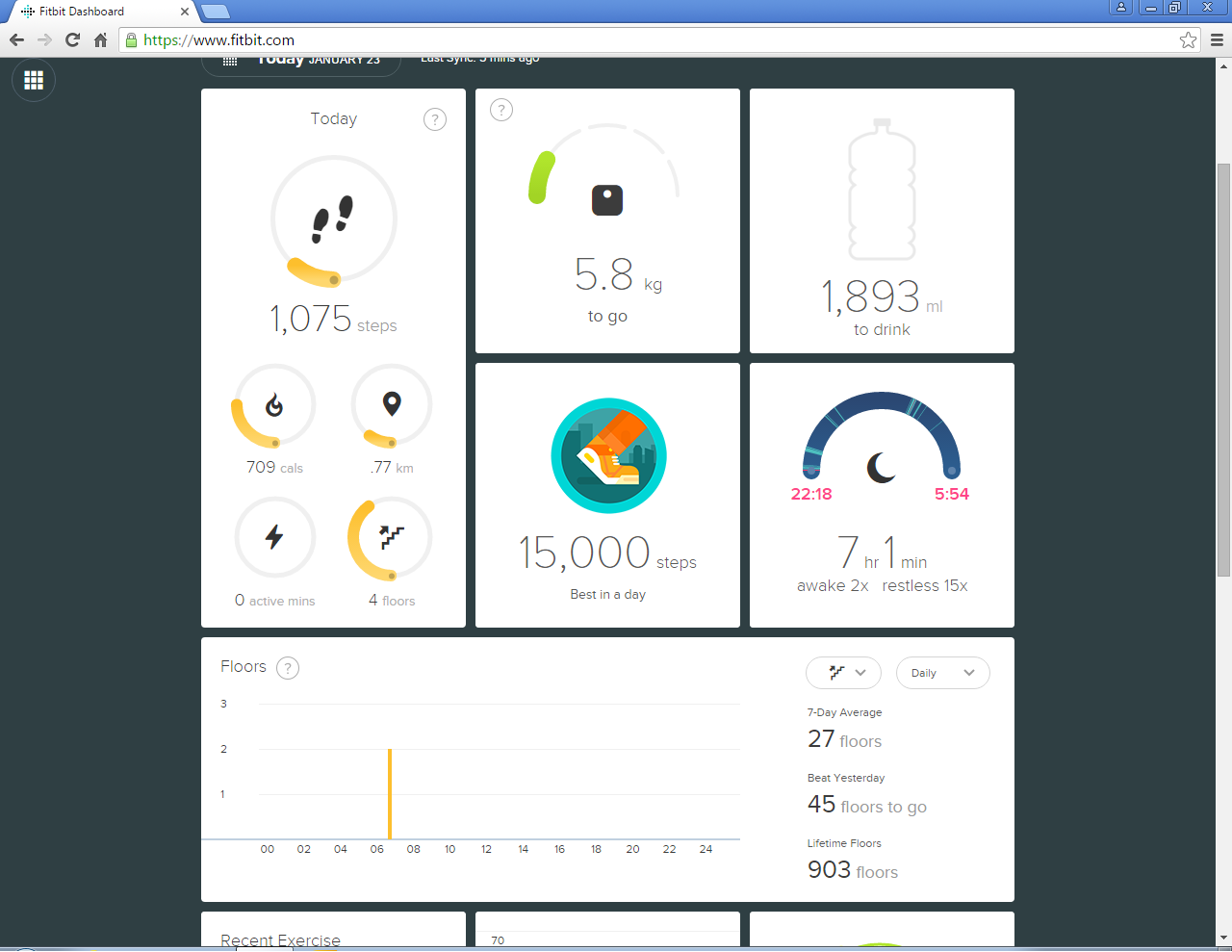 Solved Incorrect Syncing Counts Double Floors Fitbit