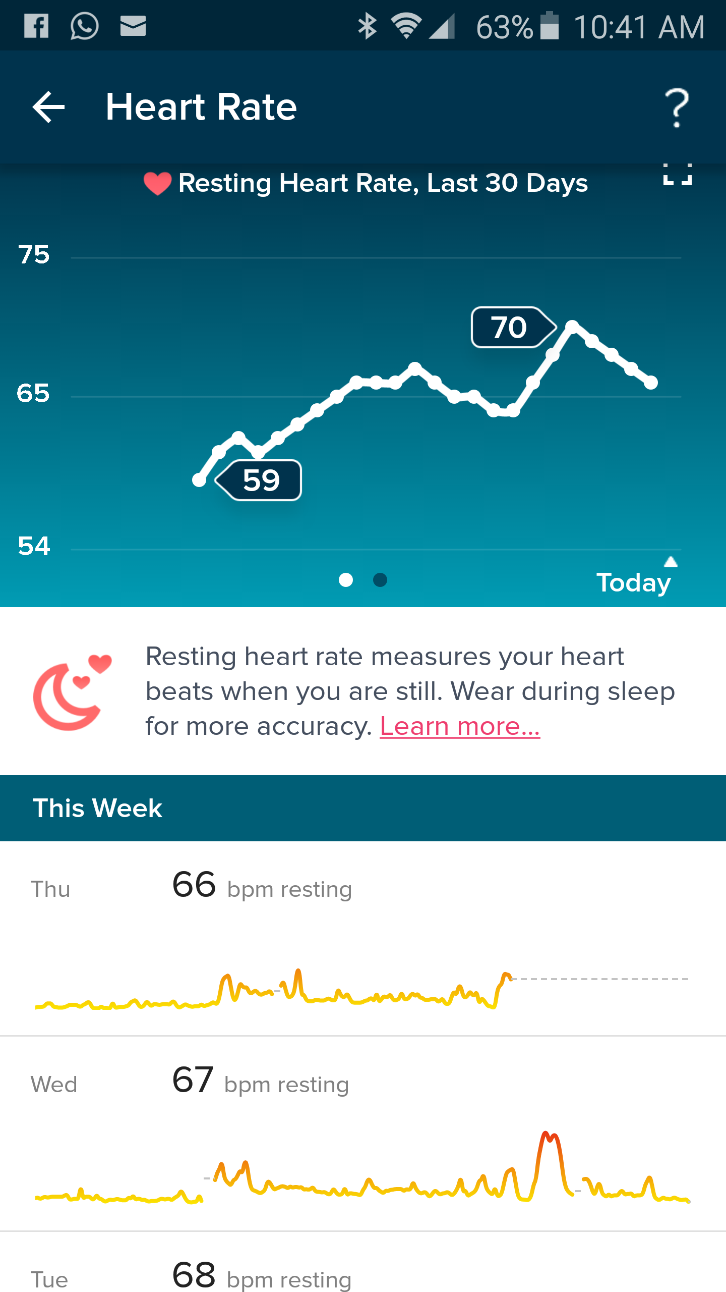 Solved Heart Rate Graph Not Working Fitbit Community
