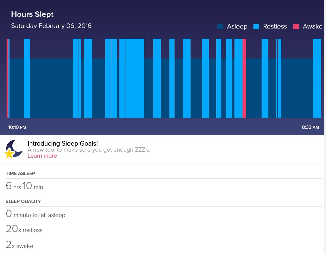 Solved: I have the WORST sleep pattern - Fitbit Community