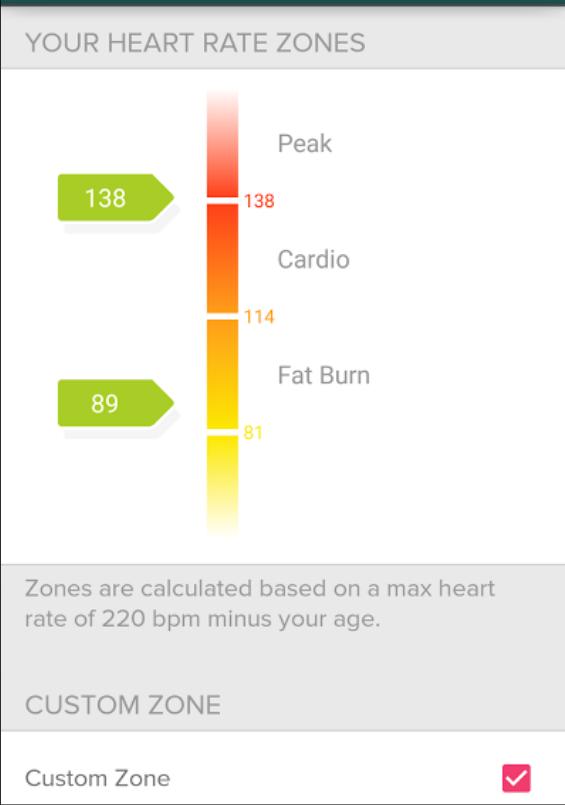Do body weight workouts burn fat
