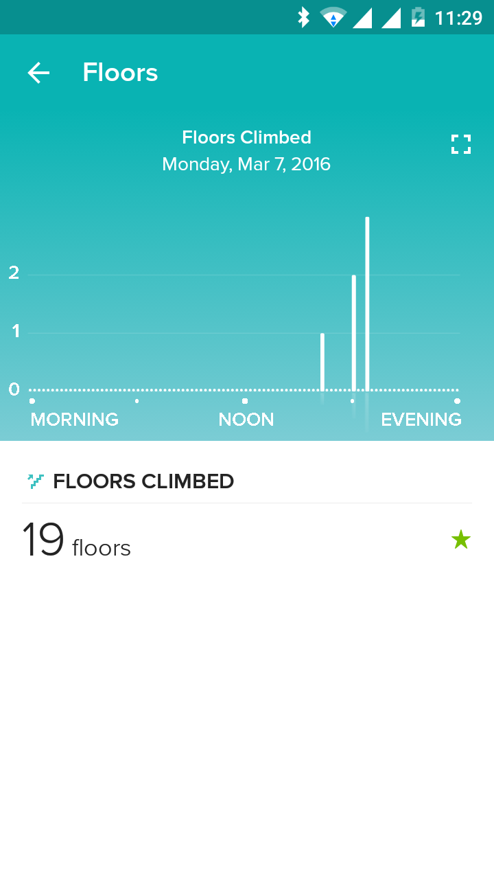 how to add floors to fitbit dashboard