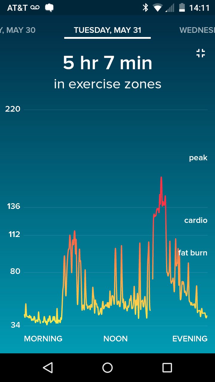 Fluctuating Heart Beat While Sleeping Fitbit Community