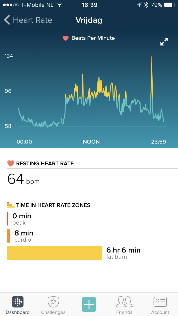 How does Fitbit tracks my resting BPM? - Fitbit Community
