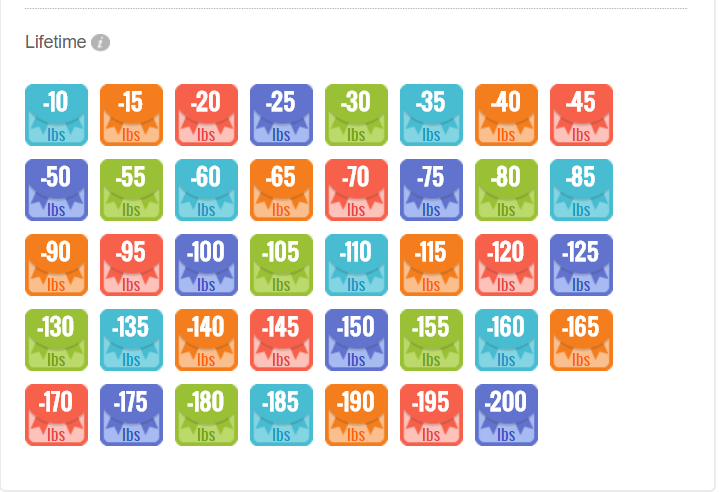 False Lifetime Weight Loss Badges - Fitbit Community