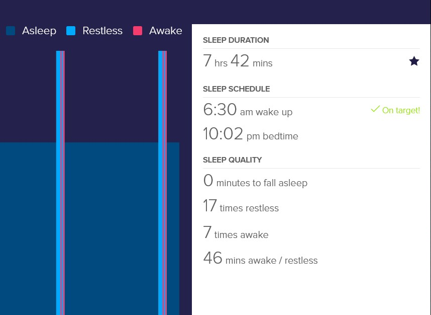 Why i always have 0 minutes to fall asleep fitbit community no fall asleep recordg ccuart Gallery