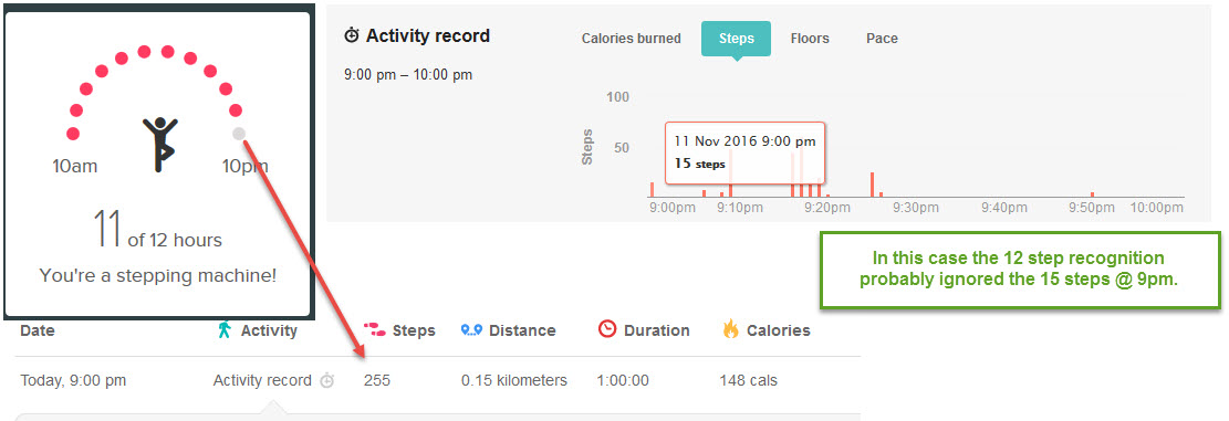 Hour with 250+ Steps missing after sync? - Page 4 - Fitbit
