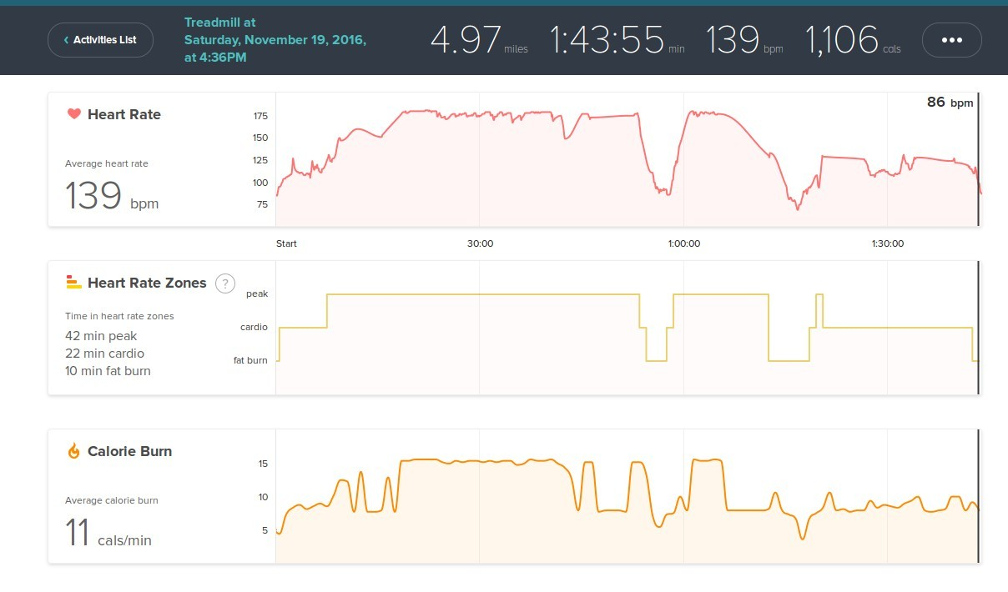Charge 2 Treadmill Accuracy Fitbit Community