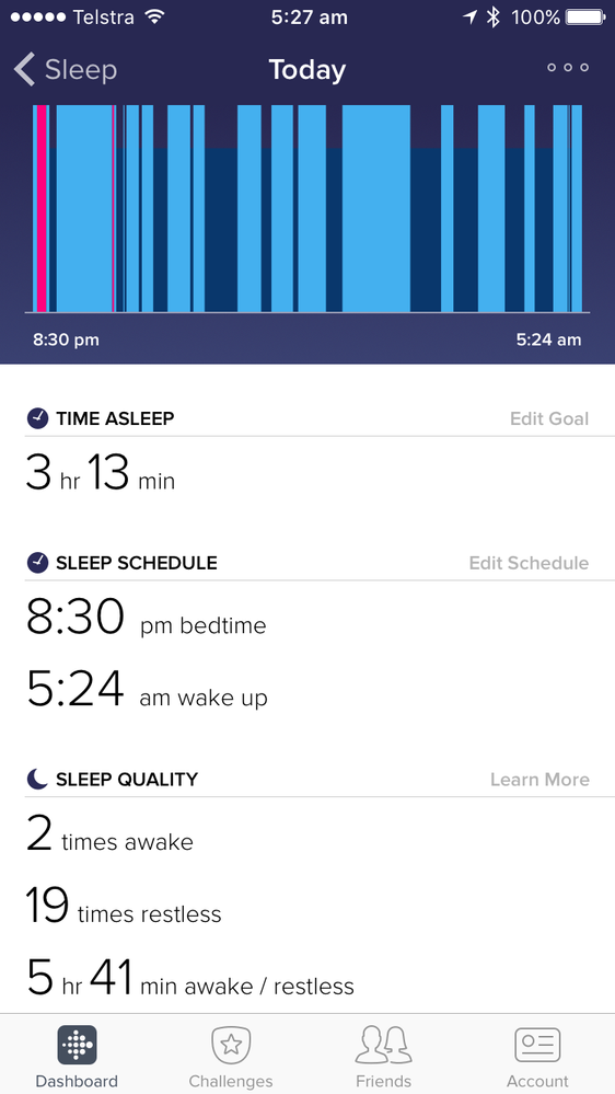 My Average Nights Sleep Is 4 Hours Is It Really Even Accurate Whats The Difference To Setting From Normal To Sensitive