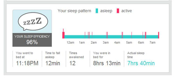 Add sleep Efficiency on Mobile App - Fitbit Community