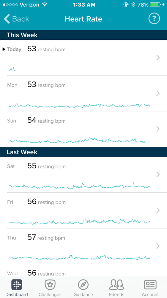 Solved Low Resting Heart Rate But Not In Shape Fitbit Community