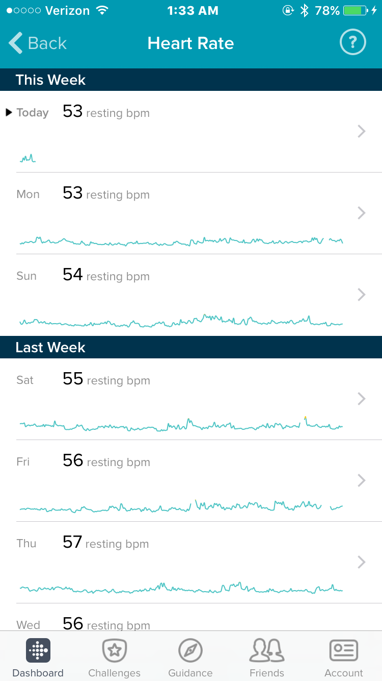 Solved low resting heart rate but not in shape fitbit community nvjuhfo Images