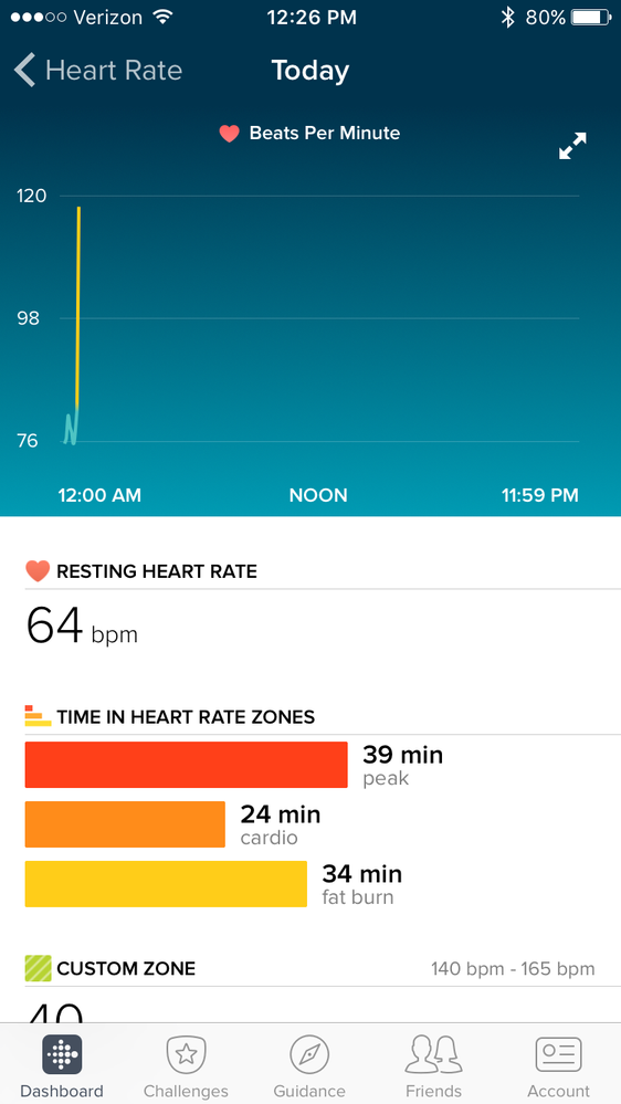 Solved Heart Rate Graph Not Working Page 5 Fitbit Community