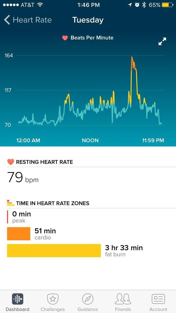 Although the chart only has the resting heart rate and not what it is now.  Is there a way to reset this? I'm attaching yesterdays and todays. ...