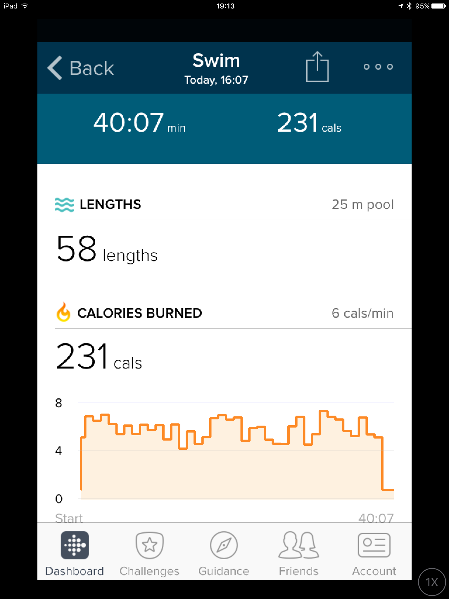 Fitbit Swimming Tracker >> Swim Tracking Guide Fitbit Community