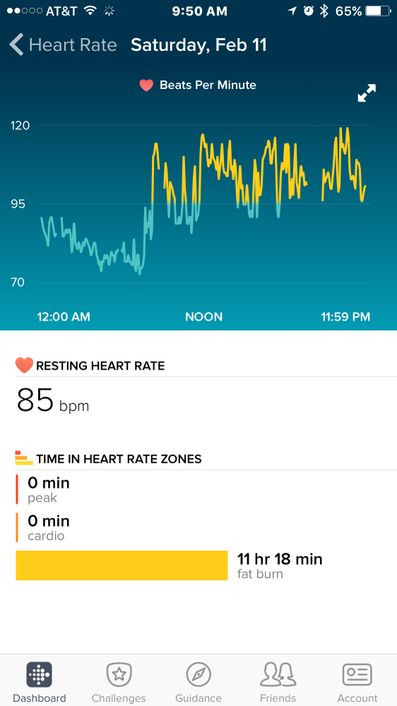 Solved Heart Rate On Watch And App Not Matching Fitbit Community