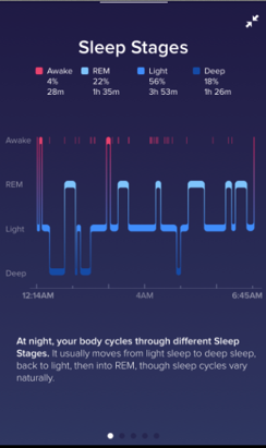 introducing sleep stages insights and bedtime re fitbit community
