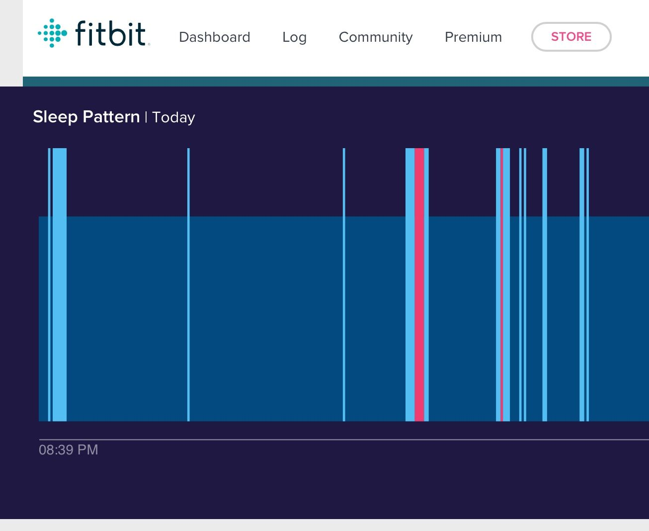 questions about the new website sleep page at fitb fitbit community