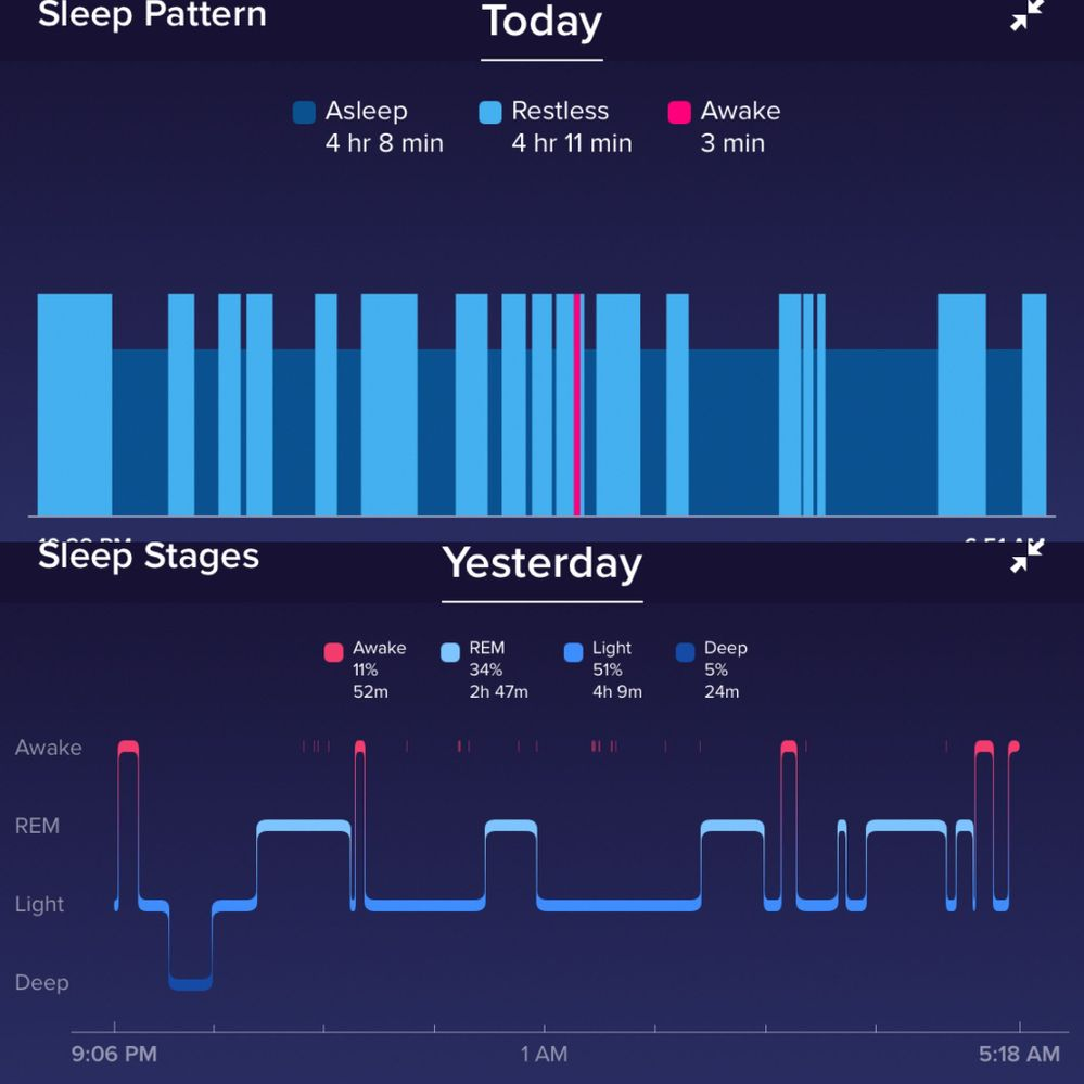 Sleep tracking reverted to