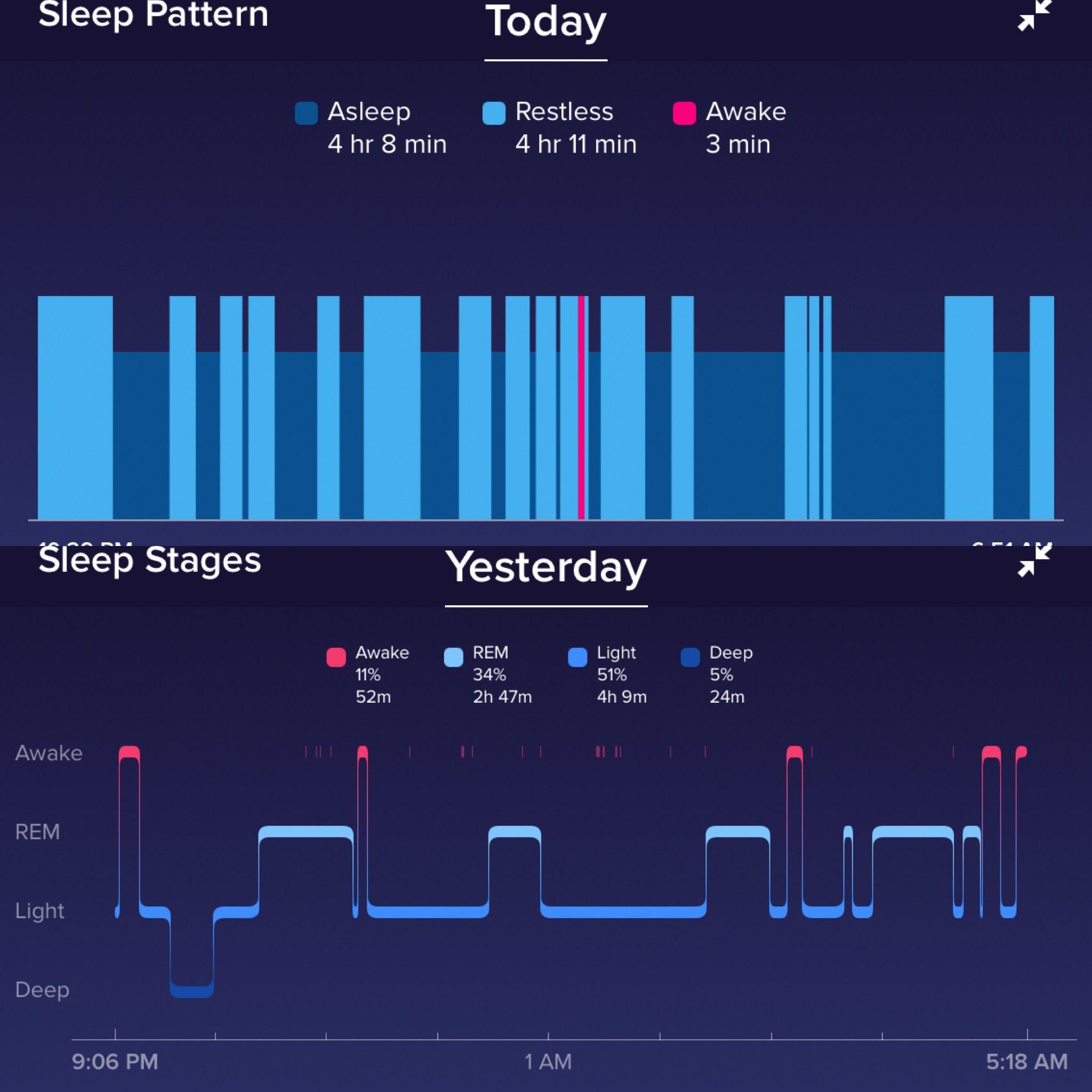 Sleep tracking reverted to
