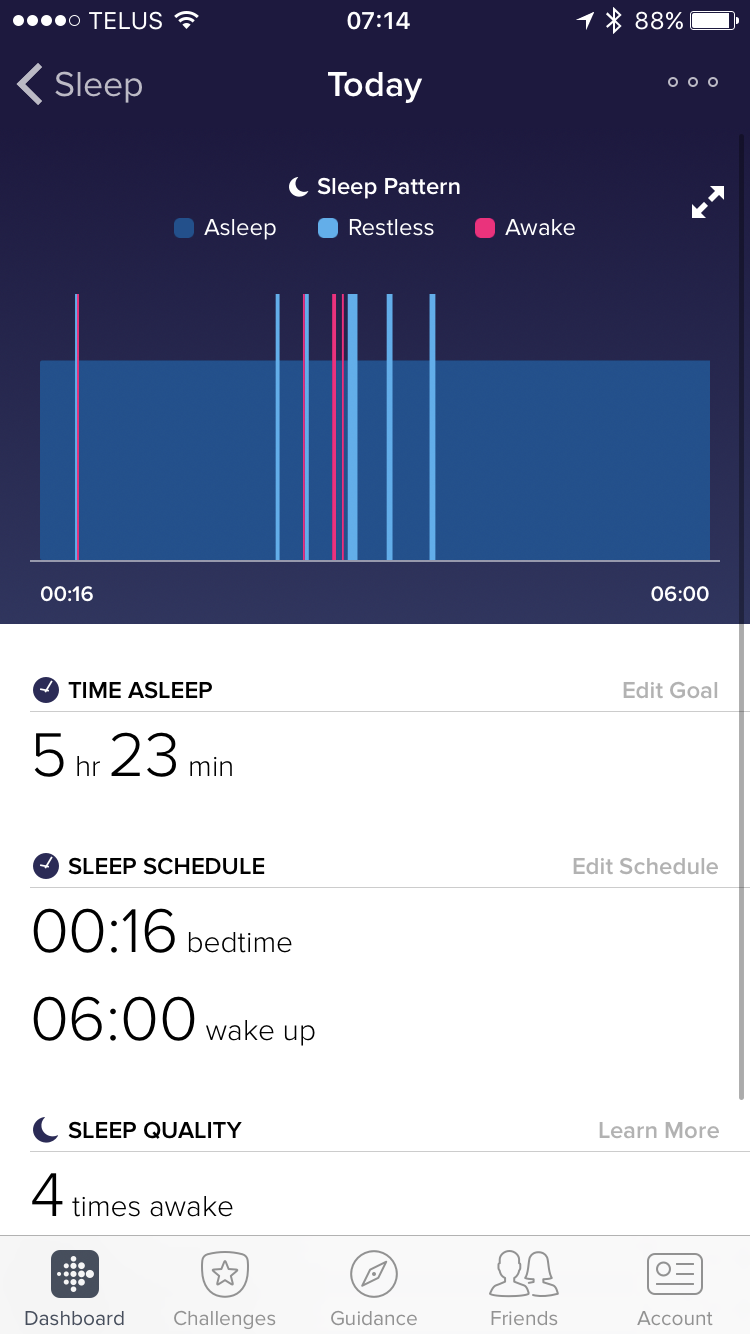 Solved: REM sleep stages and lucid dreams alarm  - Fitbit