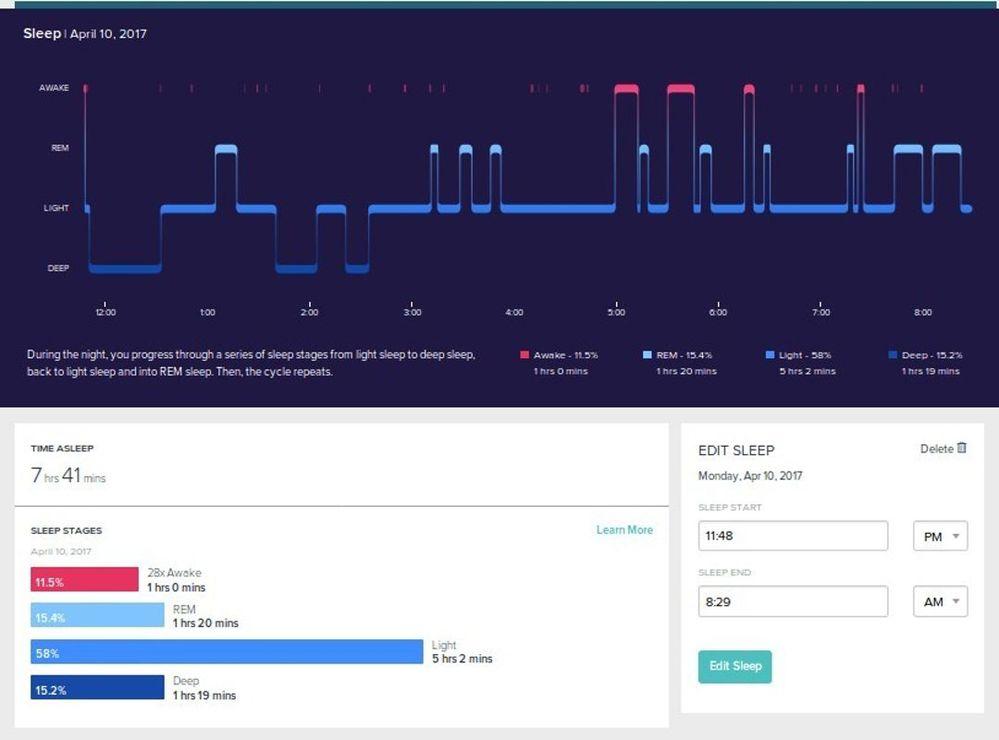 sleep graph fitbit community
