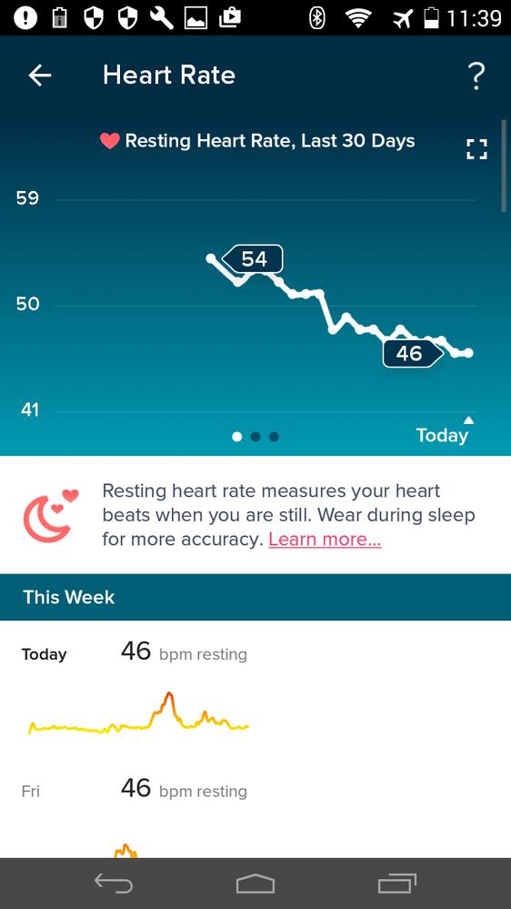 Resting Heart Rate 43 46 Bpm Fitbit Community