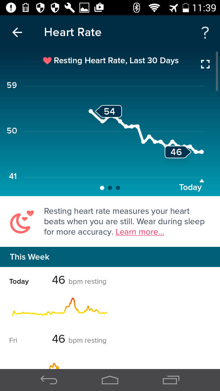 Resting Heart Rate 43 46 Bpm Fitbit Community