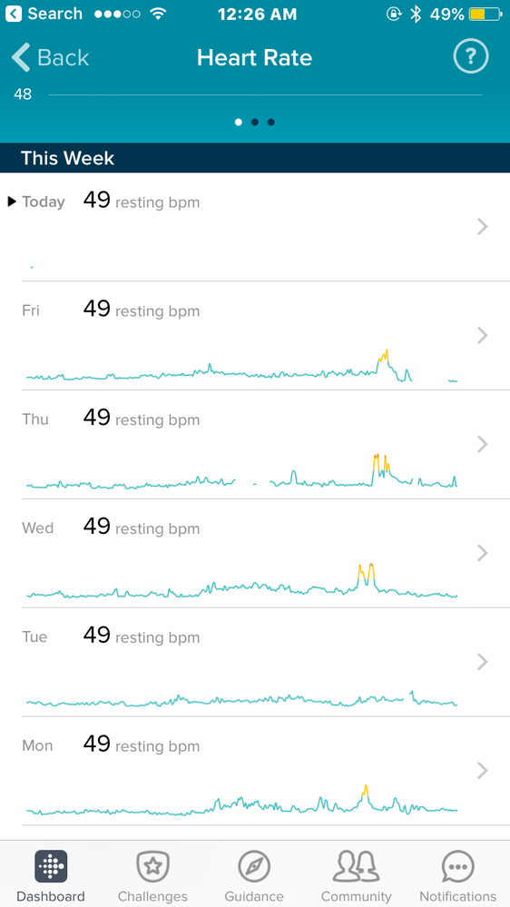 Low Resting Heart Rate Too Low Fitbit Community