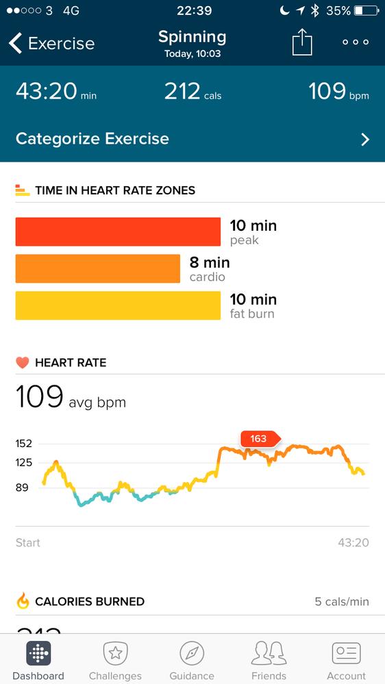 Walking on treadmill incline burn fat