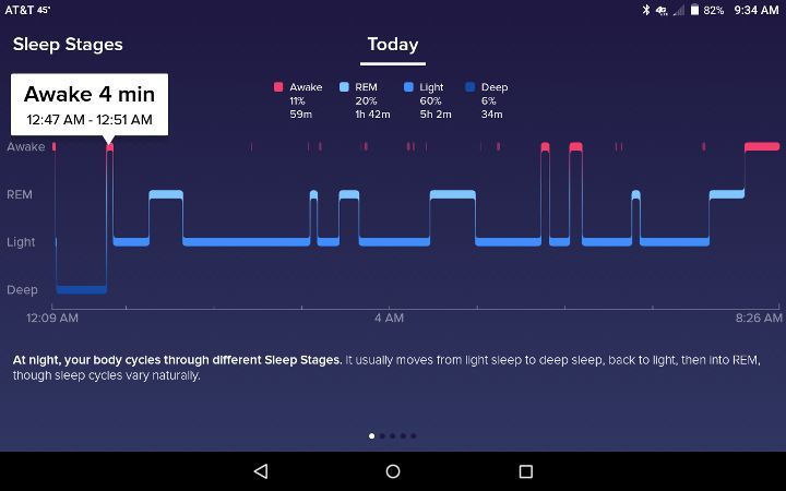red tickmarks on sleep stages screen fitbit community
