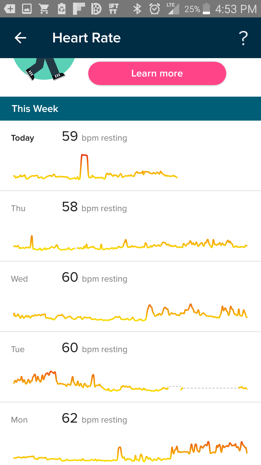 Solved: All day heart rate tracking - Fitbit Community