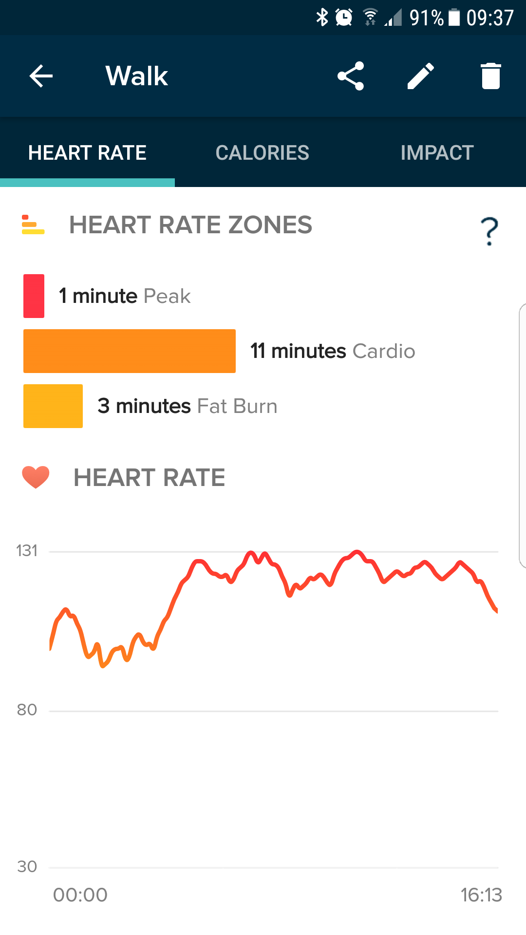 Is It Cheating To Walk In Place While Watching Tv Fitbit Community