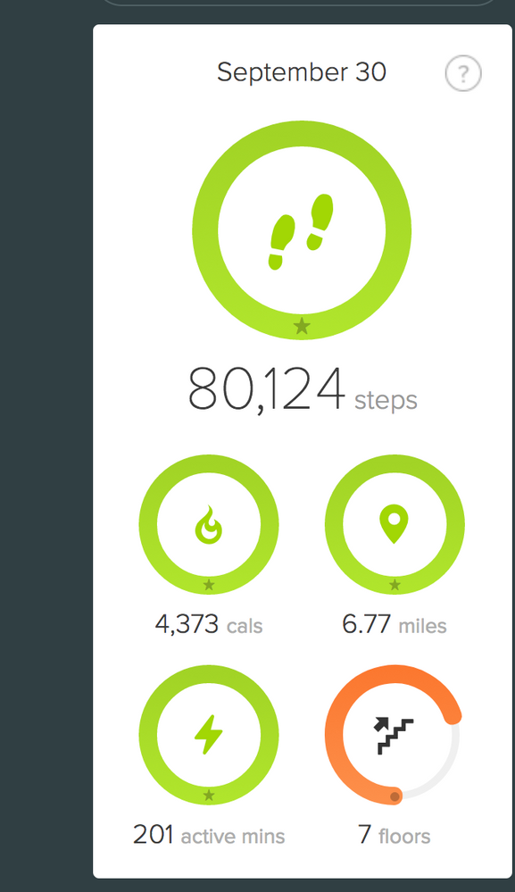 Ionic Showing Too Many Steps Fitbit Community