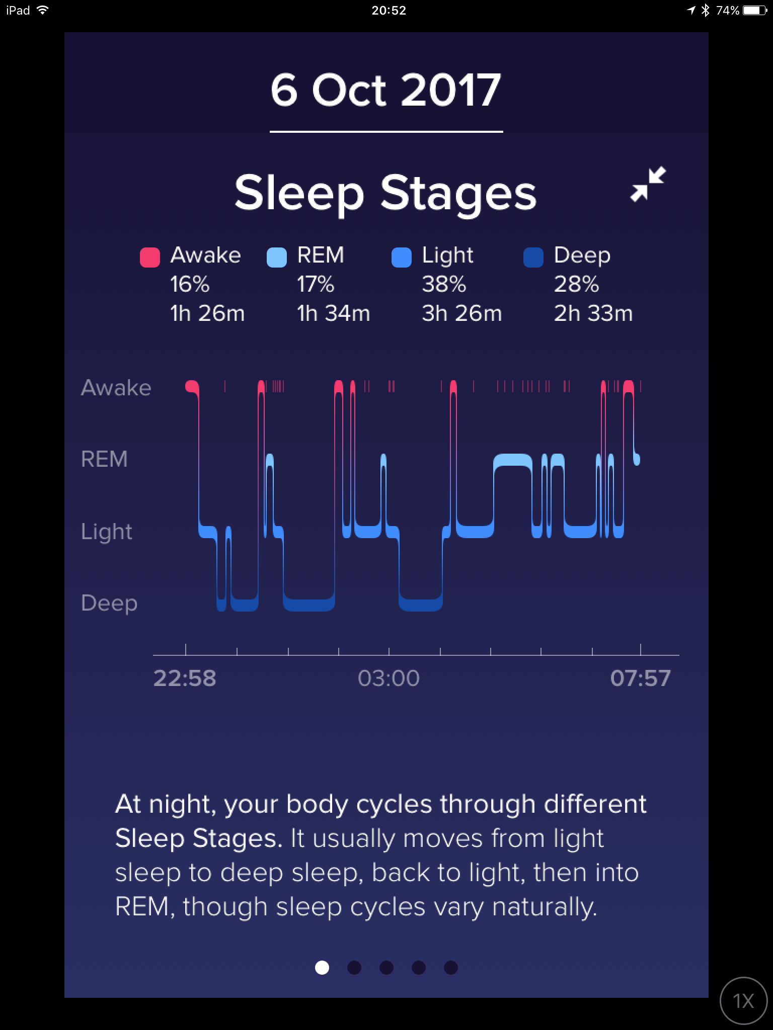 How many hours of deep sleep do you need at night