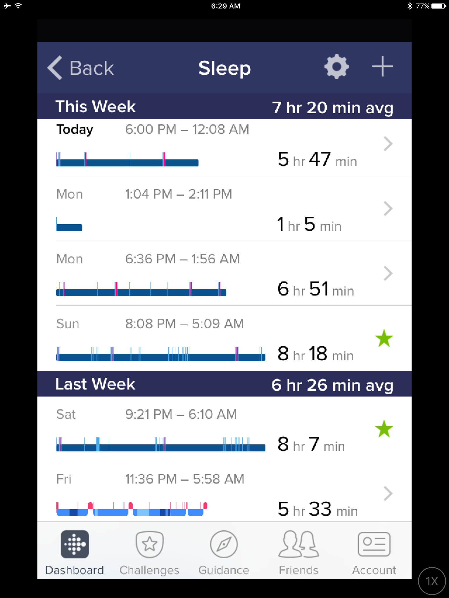 Solved: Charge 2 not tracking sleep stages - Fitbit Community